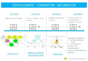 Programme-formation-start-up-incubateur