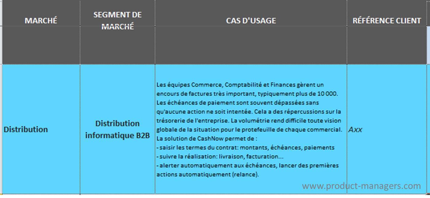 Valeur-percue-offre-cas-usage-client1-tbl-product-managers