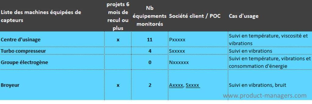 Valeur-percue-offre-cas-usage-client2-tbl-product-managers