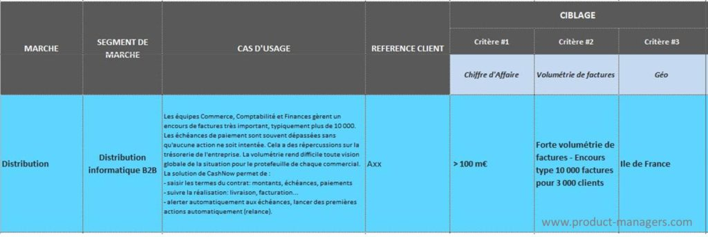 Valeur-percue-offre-ciblage-client1-tbl-product-managers