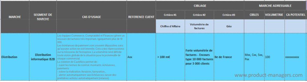 Valeur-percue-offre-marche-client1-tbl-product-managers1