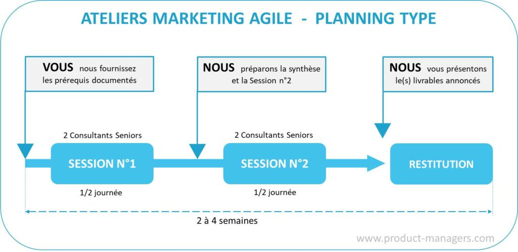 atelier-marketing-agile-planning-v2blc