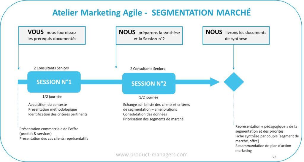 atelier-marketing-agile-segmentation-marche-v2-blc